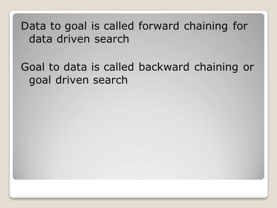 Data to goal is called forward chaining for data driven search Goal to data is called backward chaining or goal driven search