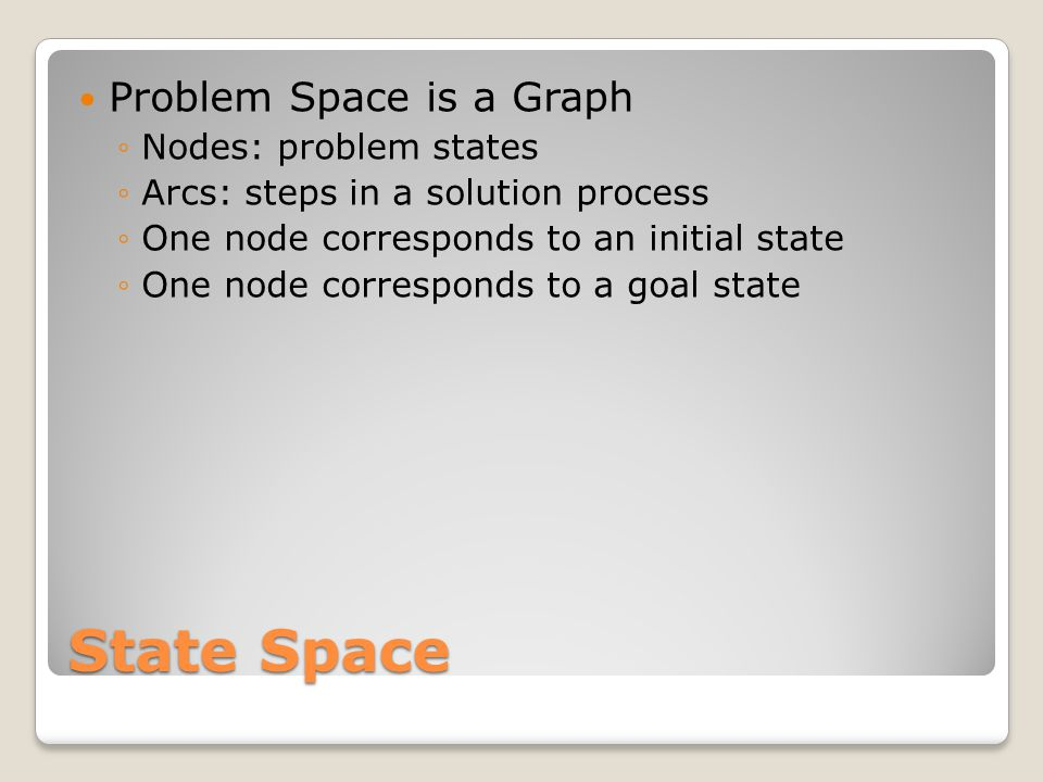State Space Problem Space is a Graph Nodes: problem states