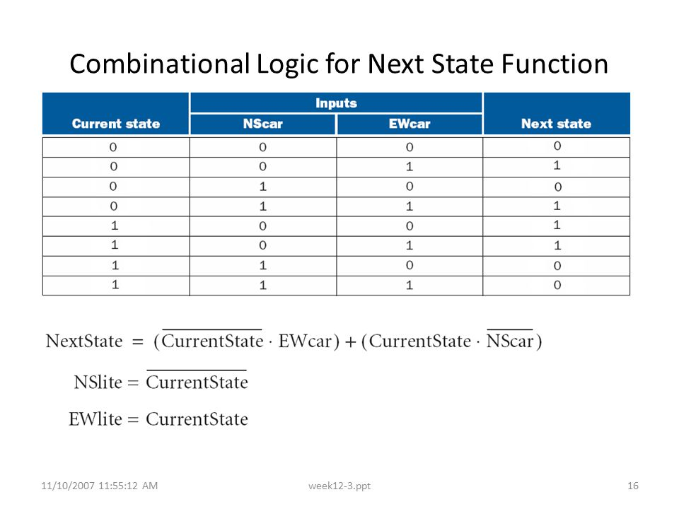 Combinational Logic for Next State Function