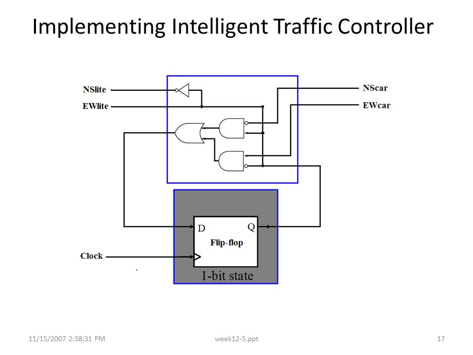 Implementing Intelligent Traffic Controller
