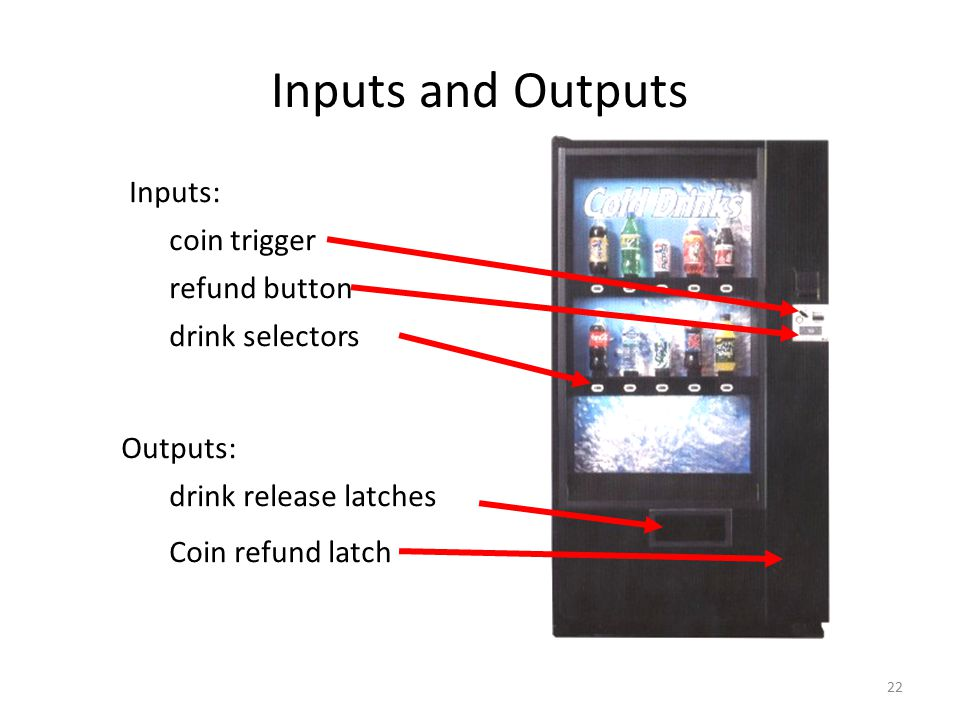 Inputs and Outputs Inputs: coin trigger refund button drink selectors