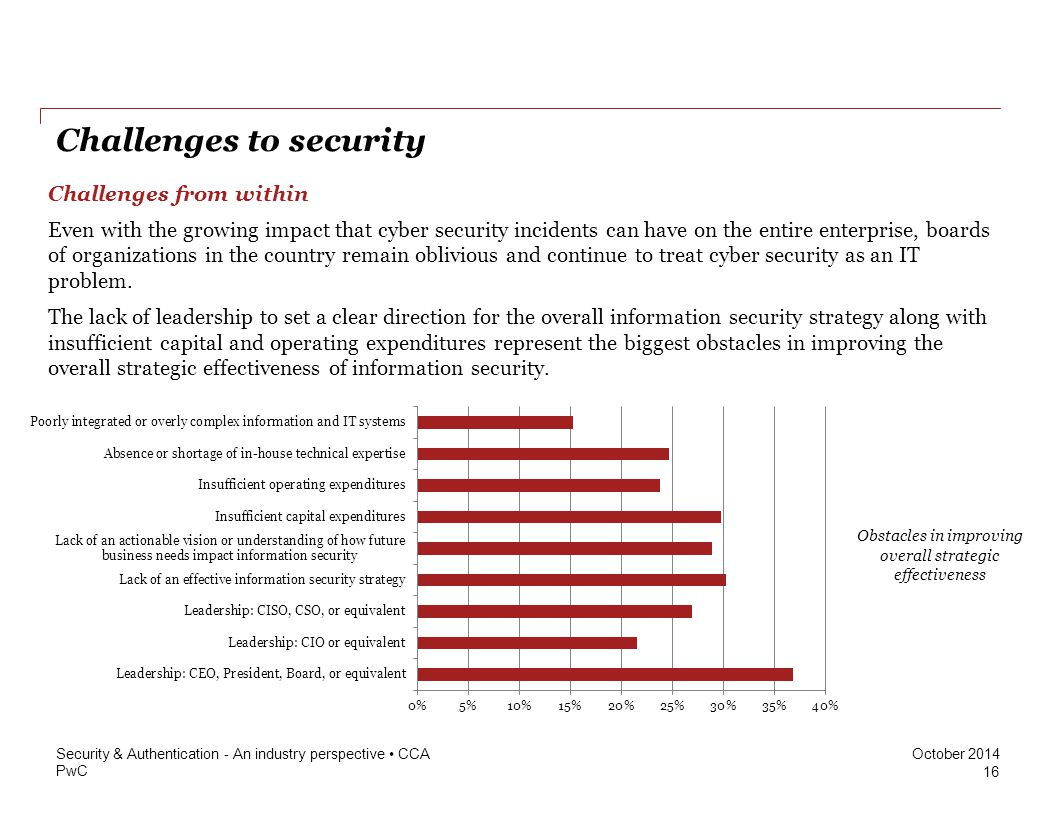 Challenges to security