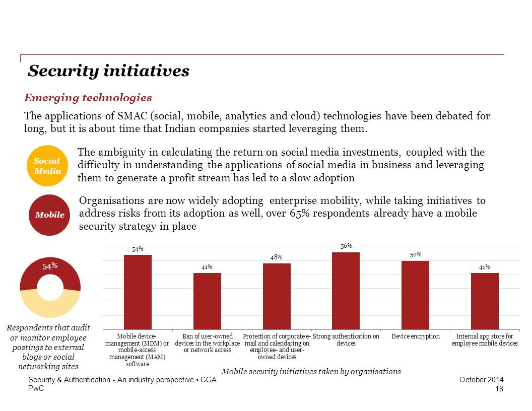 Mobile security initiatives taken by organisations
