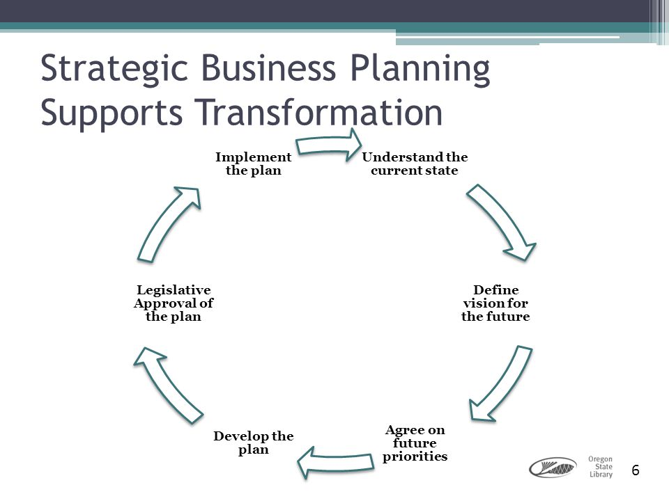 Strategic Business Planning Supports Transformation