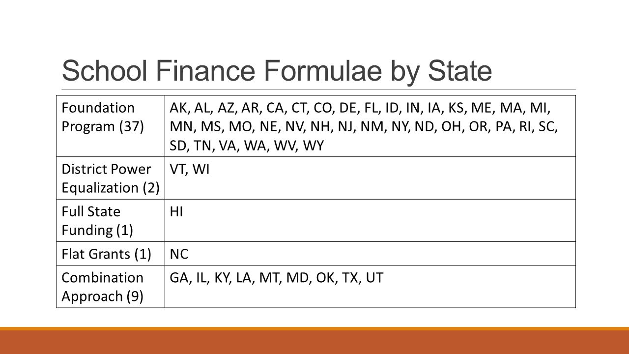 School Finance Formulae by State