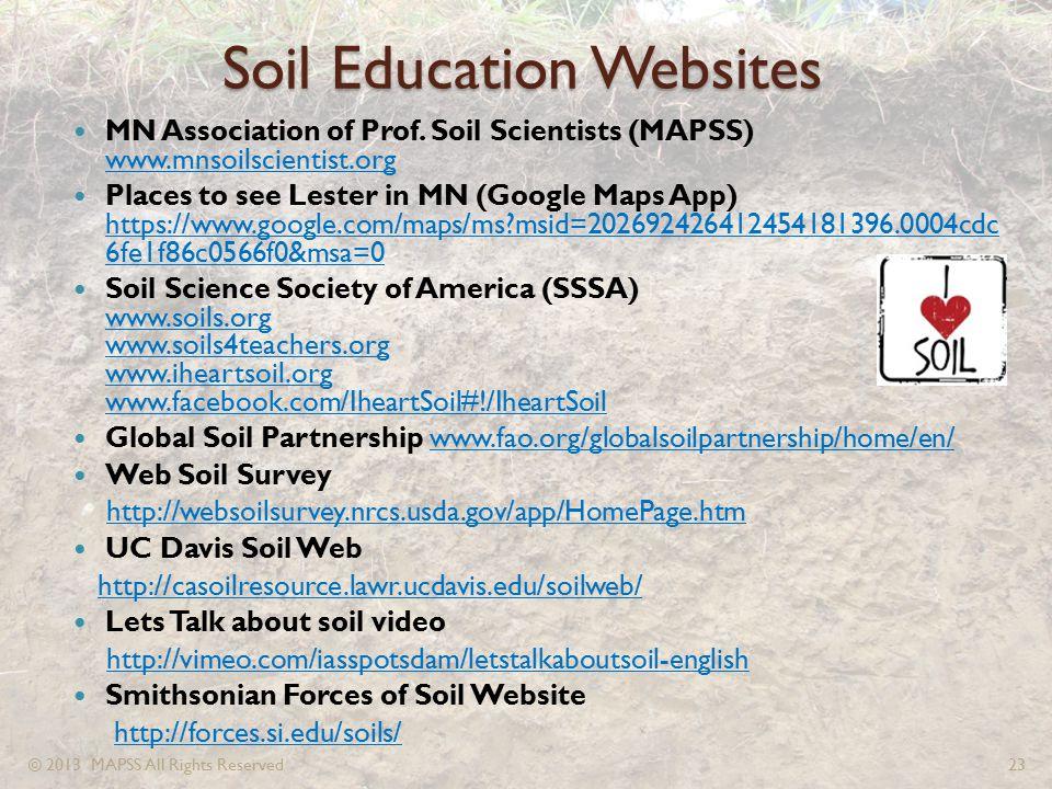 Soil Education Websites