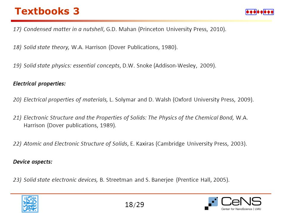 Textbooks 3 Condensed matter in a nutshell, G.D. Mahan (Princeton University Press, 2010).