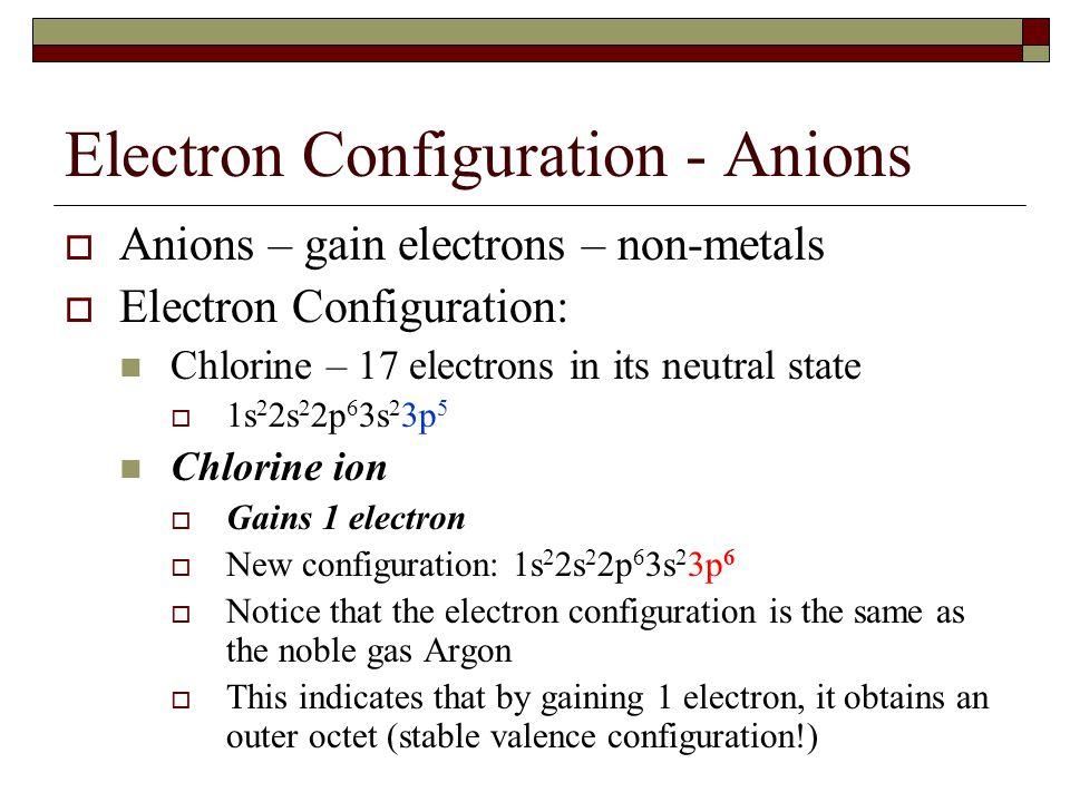 Electron Configuration - Anions
