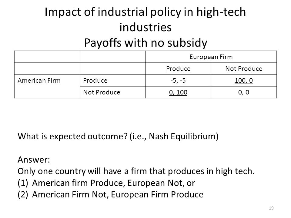 Impact of industrial policy in high-tech industries Payoffs with no subsidy