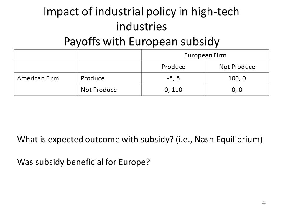 Impact of industrial policy in high-tech industries Payoffs with European subsidy