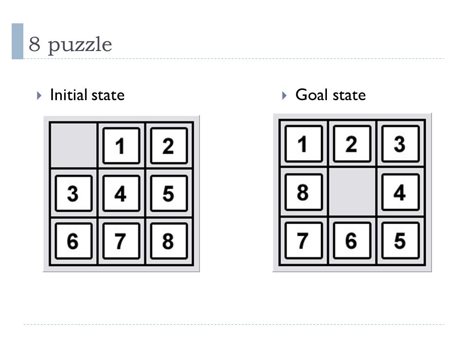 8 puzzle Initial state Goal state