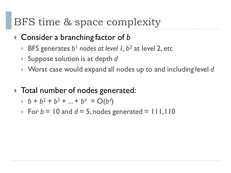 BFS time & space complexity