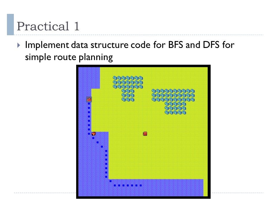 Practical 1 Implement data structure code for BFS and DFS for simple route planning.