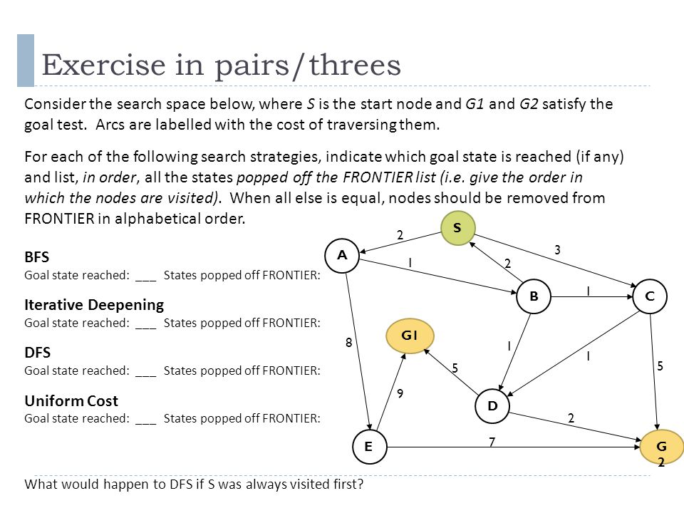 Exercise in pairs/threes