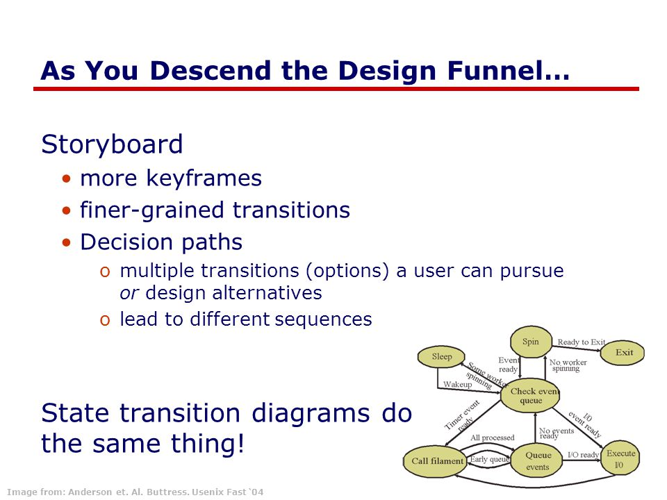 As You Descend the Design Funnel…