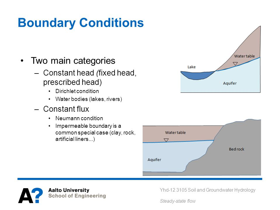 Boundary Conditions Two main categories