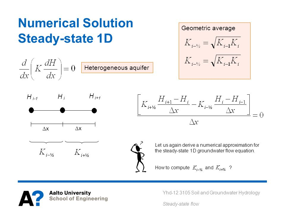 Numerical Solution Steady-state 1D
