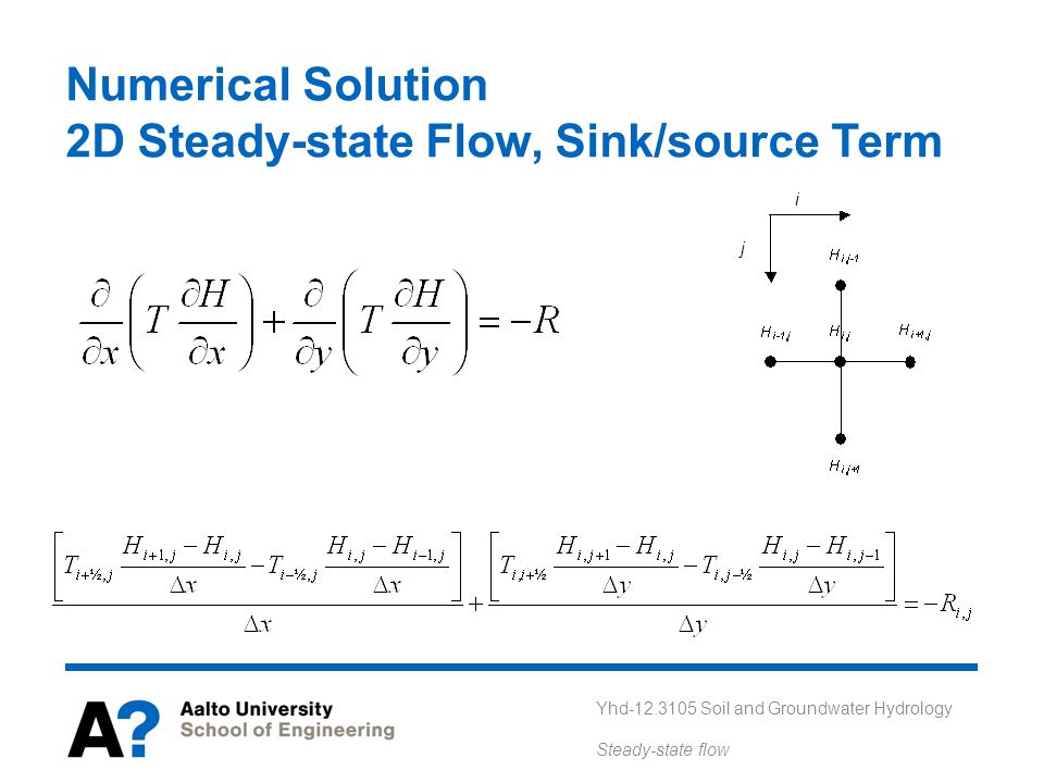 Numerical Solution 2D Steady-state Flow, Sink/source Term