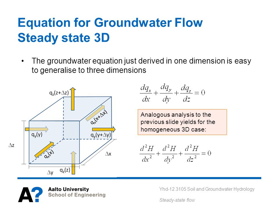 Equation for Groundwater Flow Steady state 3D