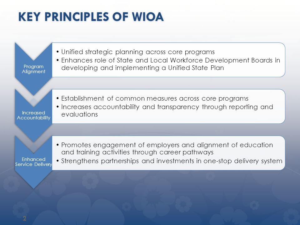 Key principles of wioa Unified strategic planning across core programs