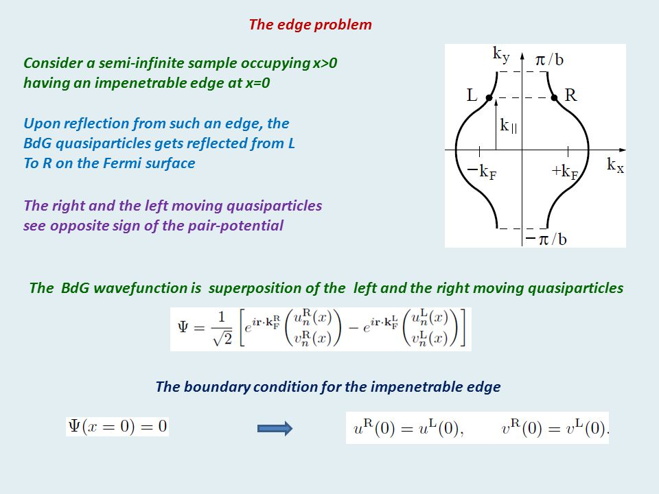 The edge problem Consider a semi-infinite sample occupying x>0. having an impenetrable edge at x=0.
