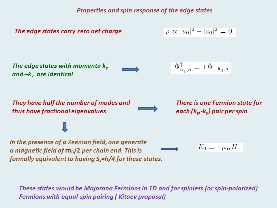 Properties and spin response of the edge states