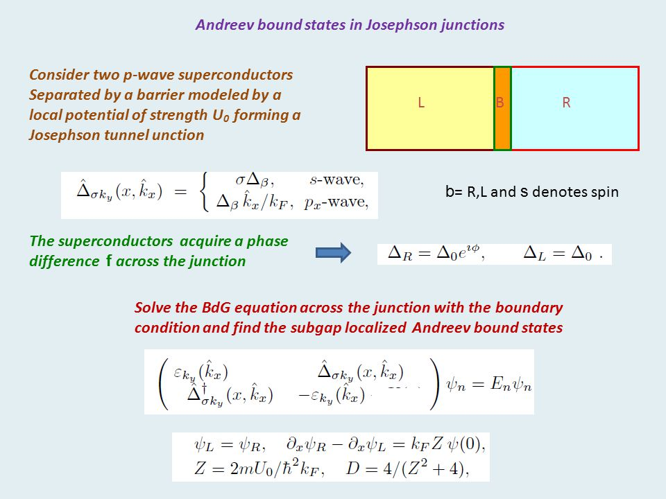 Andreev bound states in Josephson junctions