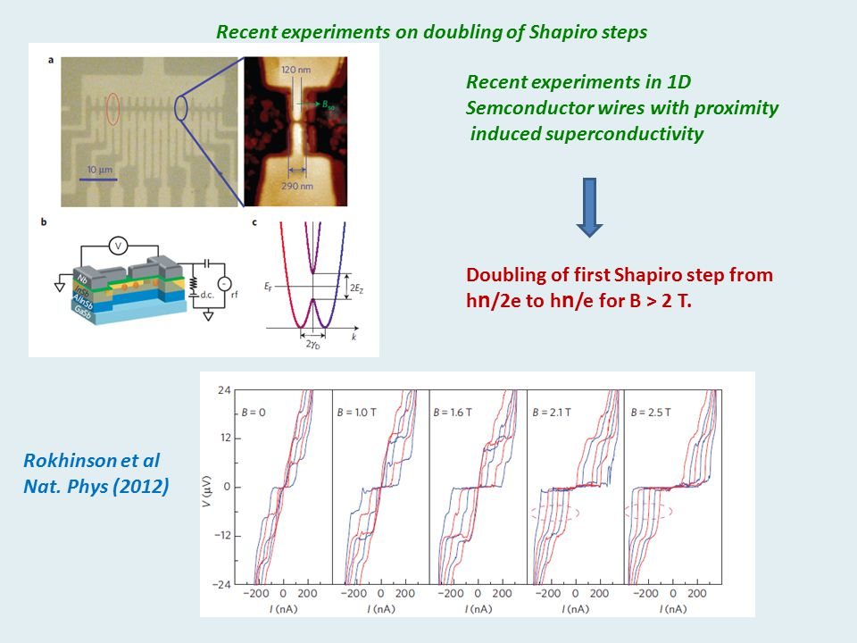 Recent experiments on doubling of Shapiro steps