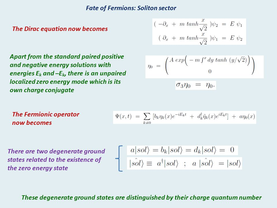 Fate of Fermions: Soliton sector