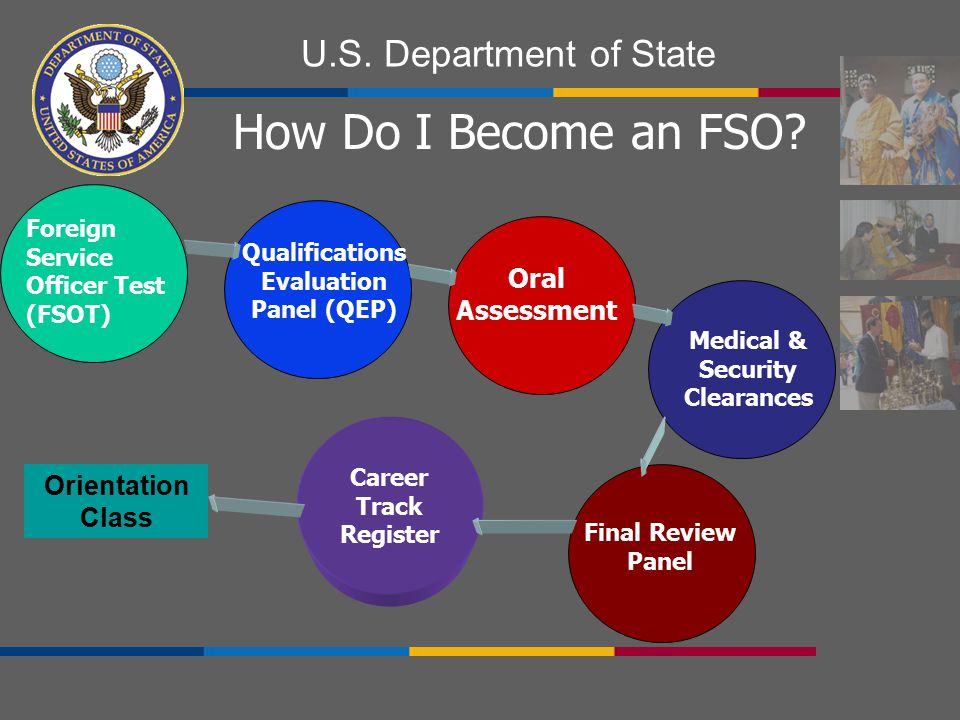 Qualifications Evaluation Panel (QEP) Medical & Security Clearances