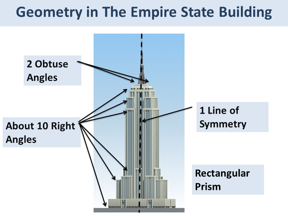Geometry in The Empire State Building