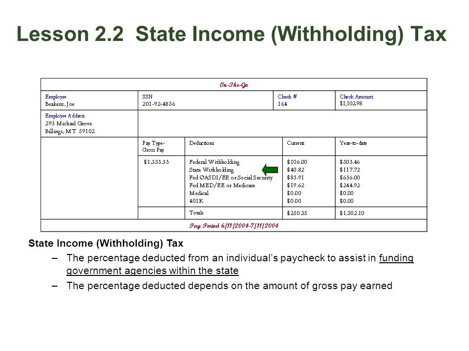 Lesson 2.2 State Income (Withholding) Tax