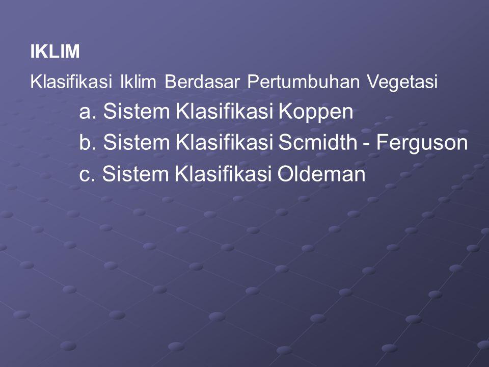 a. Sistem Klasifikasi Koppen b. Sistem Klasifikasi Scmidth - Ferguson