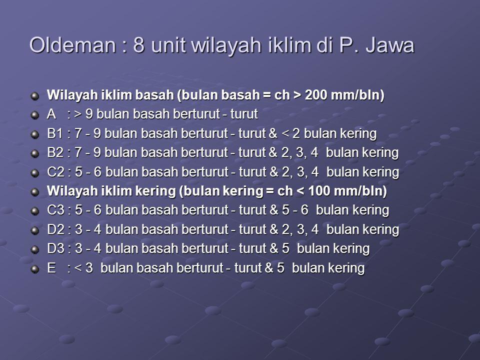 Oldeman : 8 unit wilayah iklim di P. Jawa