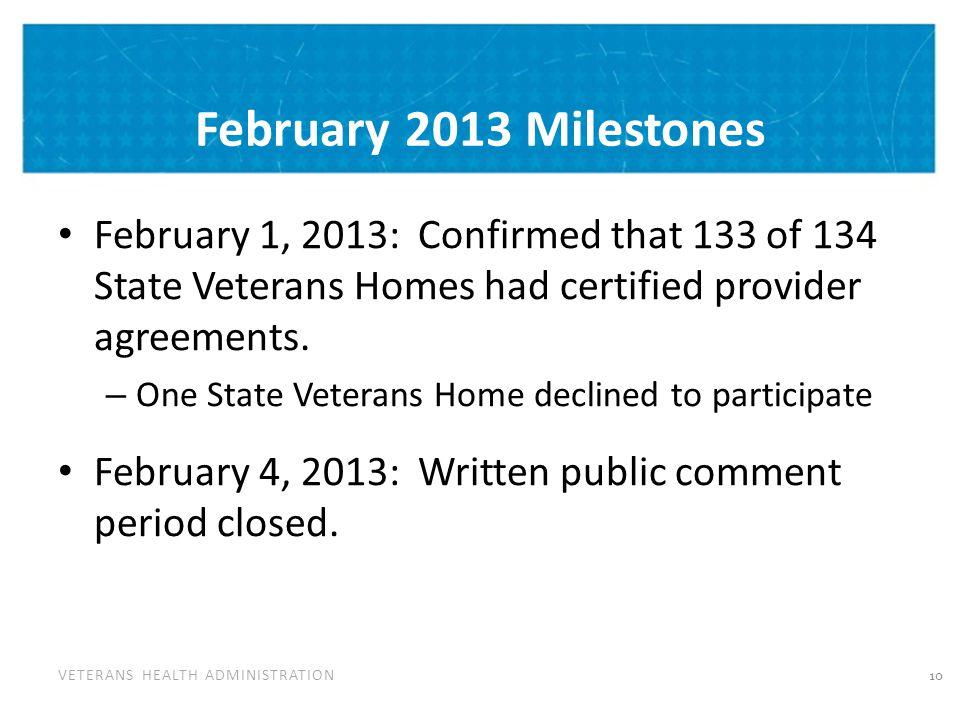 State Home Per Diem Program FY 2012 Expenditures