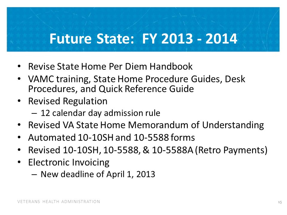 State Home Per Diem Program Contacts