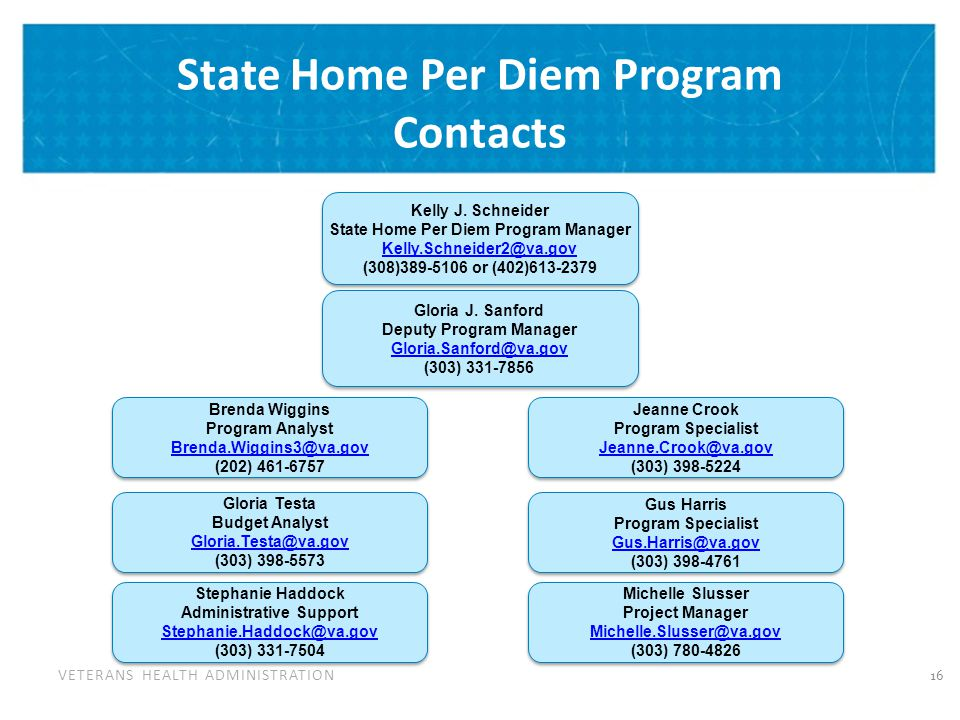 Questions for State Homes