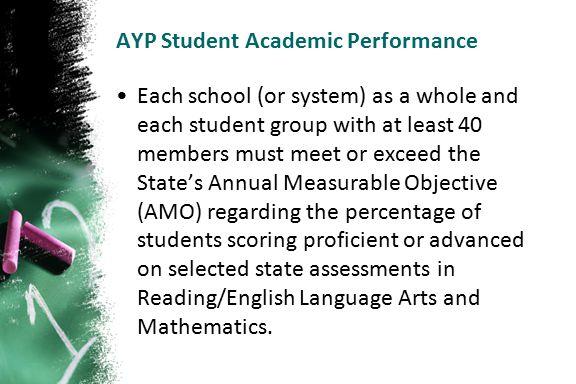 AYP Student Academic Performance