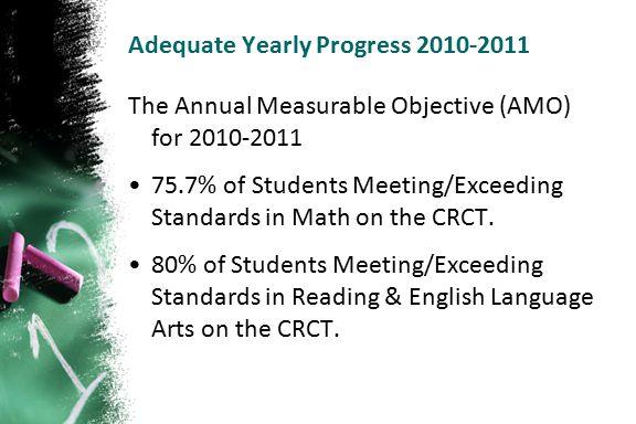 Adequate Yearly Progress 2010-2011