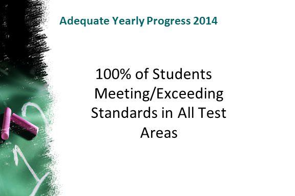 Adequate Yearly Progress 2014