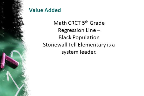 Stonewall Tell Elementary is a system leader.