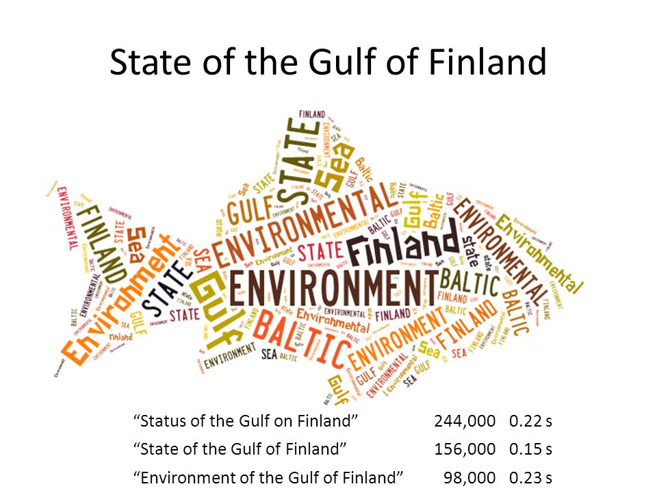 State of the Gulf of Finland