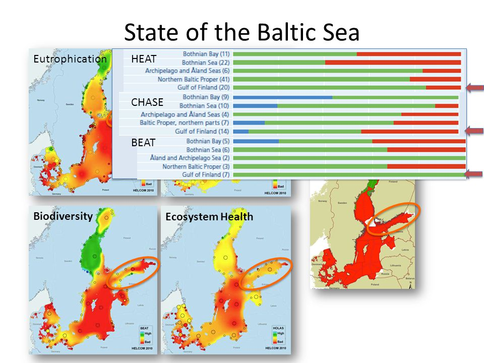 State of the Baltic Sea Eutrophication HEAT CHASE BEAT