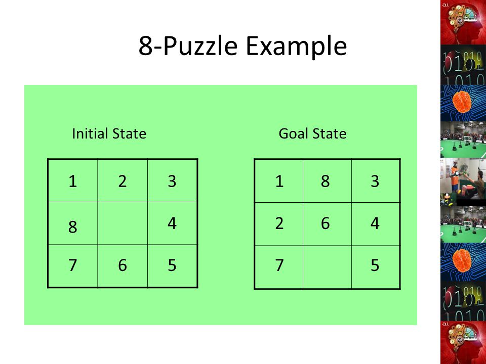 8-Puzzle Example 1 2 3 1 8 3 4 2 6 4 8 7 6 5 7 5 Initial State