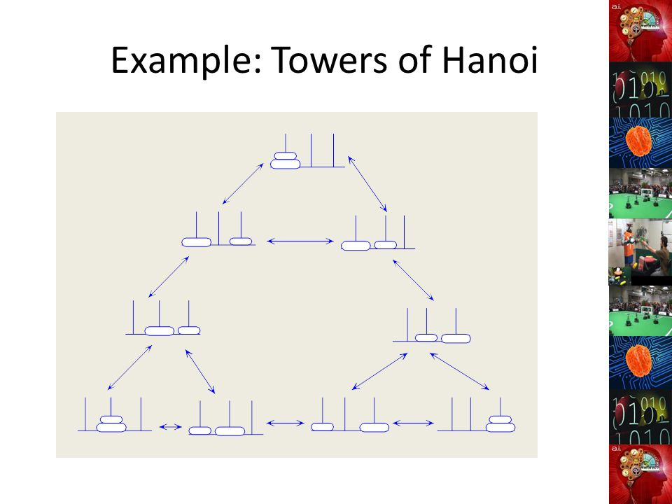 Example: Towers of Hanoi