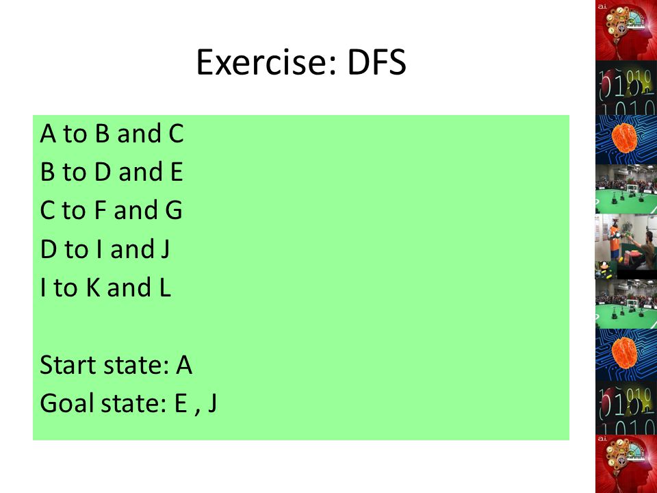 Exercise: DFS A to B and C B to D and E C to F and G D to I and J