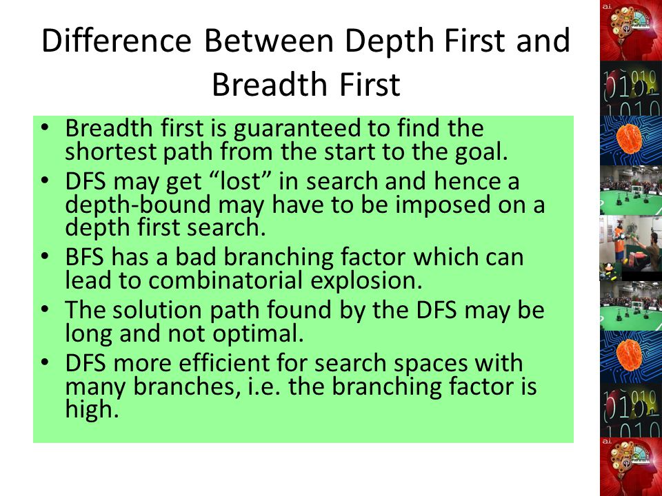 Difference Between Depth First and Breadth First