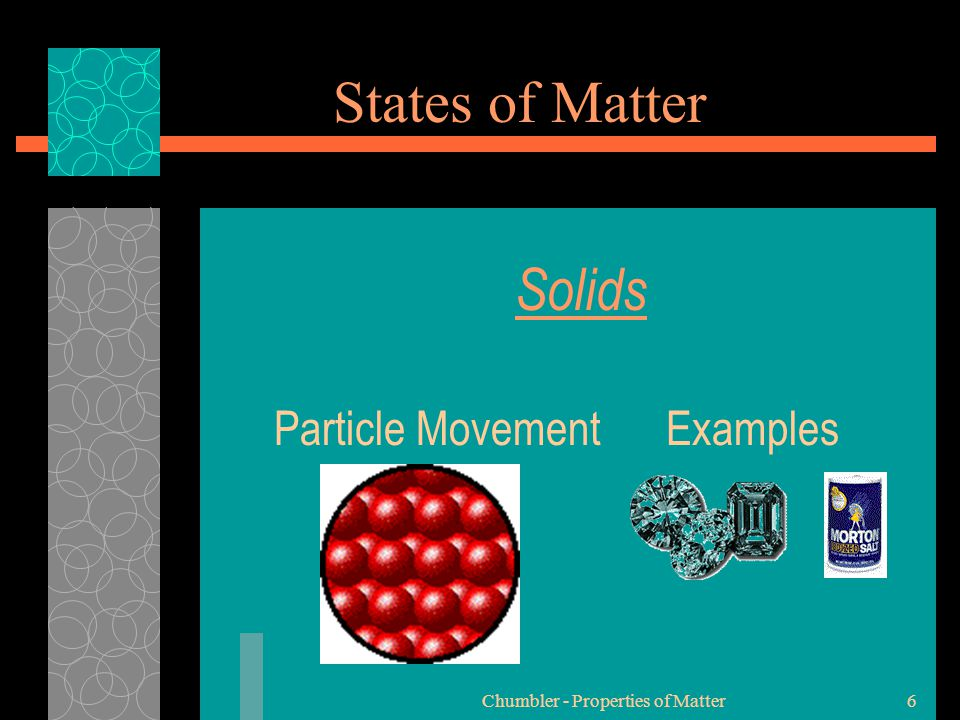 Solids Particle Movement Examples