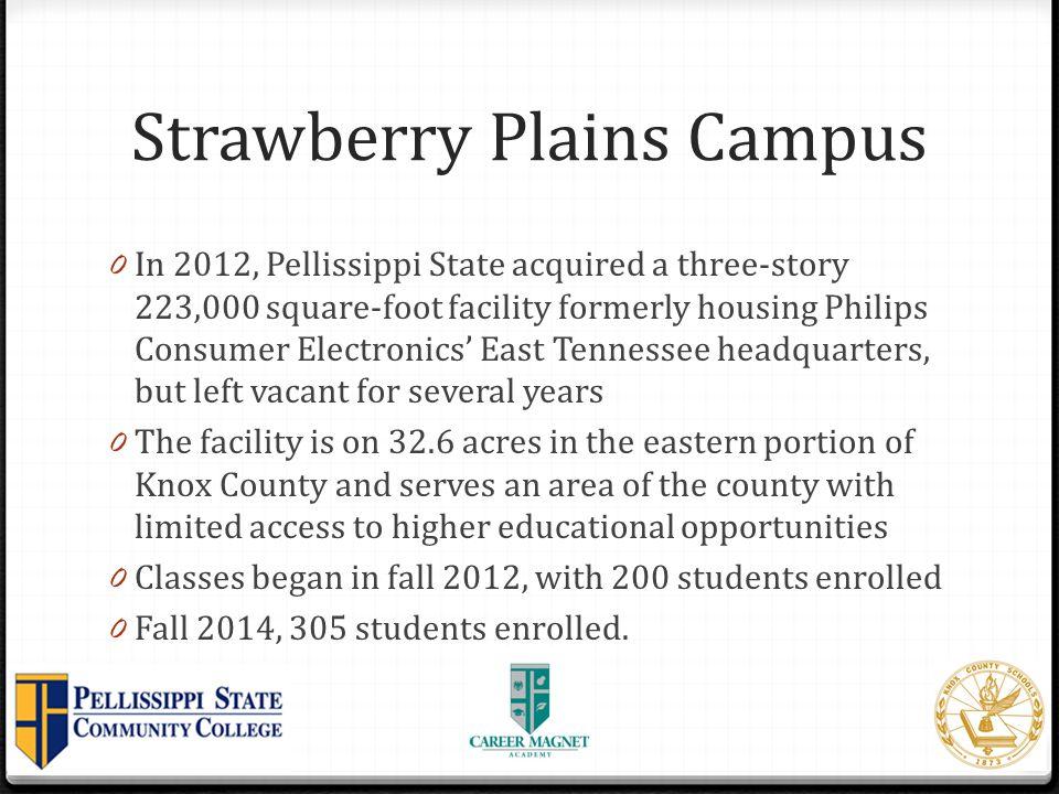 Strawberry Plains Campus