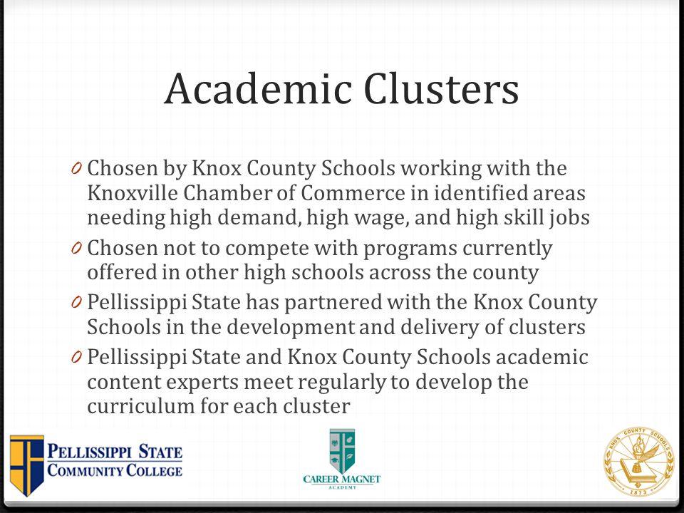 Academic Clusters